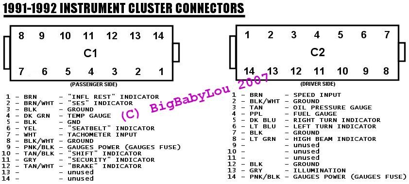 Diagram Instrument Cluster Pinout